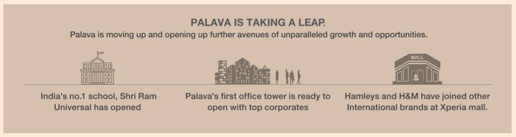 Lodha palava 1bhk 2bhk 3bhk oc ready to move flats
